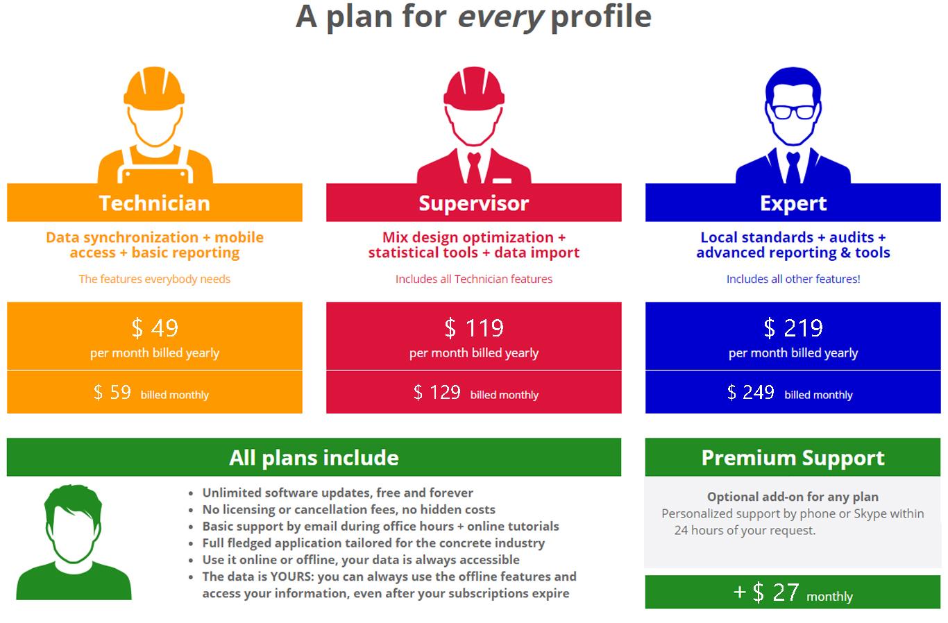 profiles-pricing-cad-en