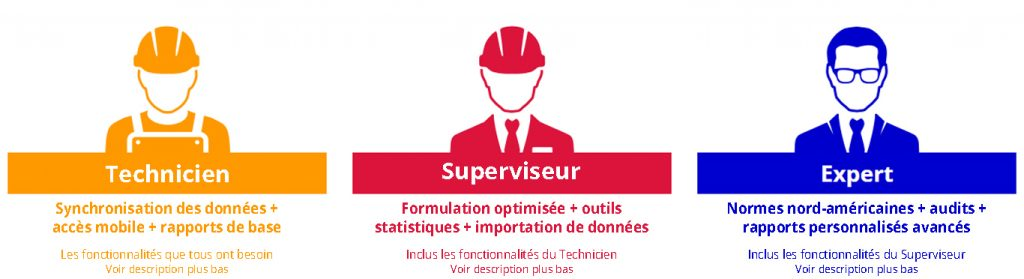 profils-fr